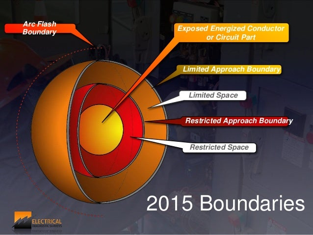 2015 nfpa 70 e changes for Arc flash boundary
