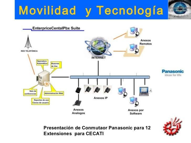 Movilidad  y Tecnología Presentación de Conmutaor Panasonic para 12 Extensiones  para CECATI