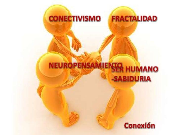 CONECTIVISMO   FRACTALIDADNEUROPENSAMIENTO HUMANO              SER              -SABIDURIA                  Conexión