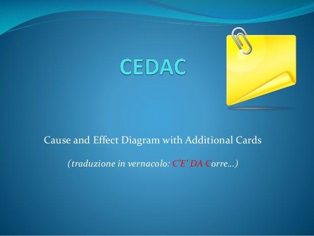 Cause and Effect Diagram with Additional Cards (traduzione in vernacolo: C'E' DA Corre…)