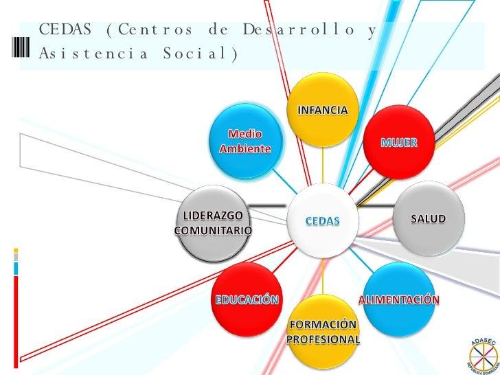 CEDAS (Centros de Desarrollo y Asistencia Social) Medio Ambiente LIDERAZGO COMUNITARIO SALUD