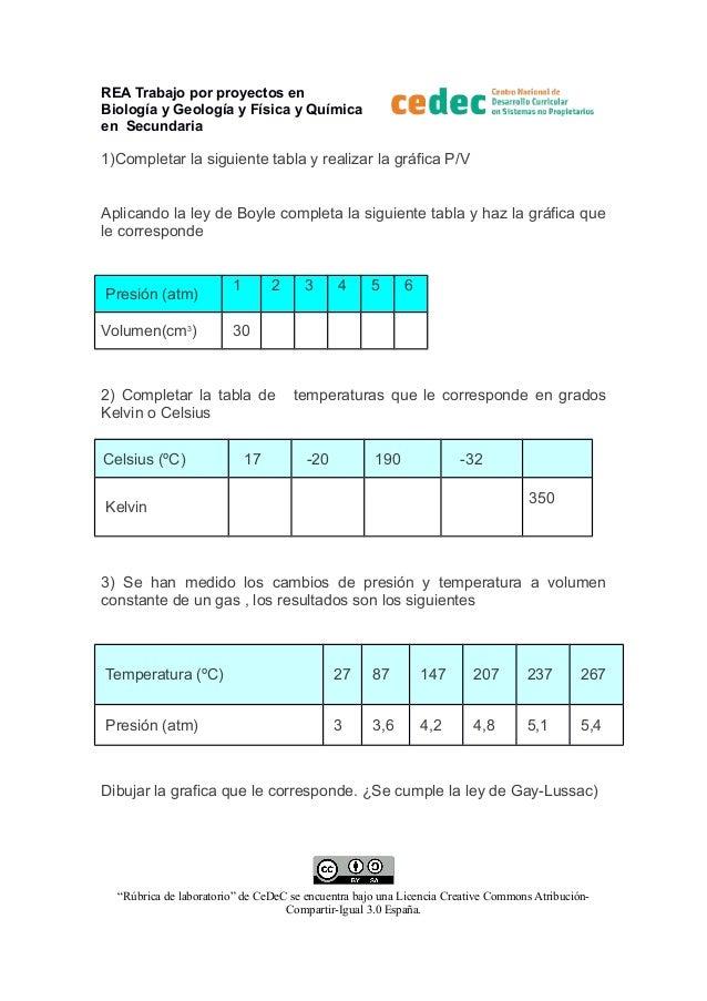 REA Trabajo por proyectos en Biología y Geología y Física y Química en Secundaria  1)Completar la siguiente tabla y realiz...