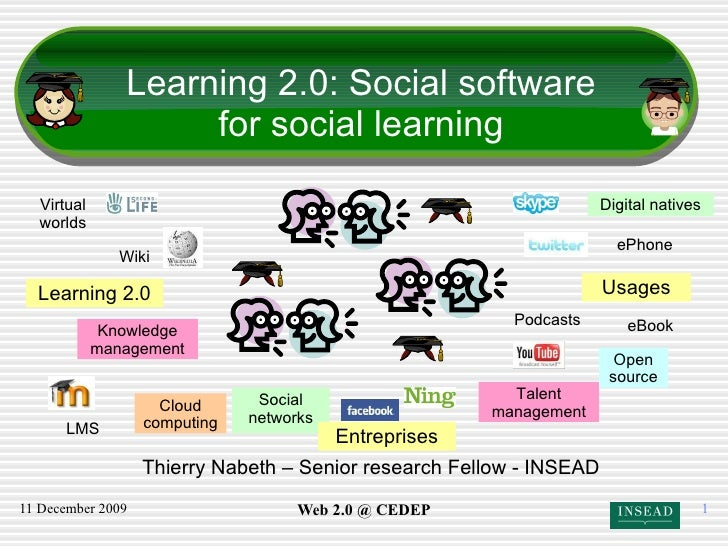 Learning 2.0: Social software for social learning Thierry Nabeth – Senior research Fellow - INSEAD Learning 2.0 LMS Wiki D...