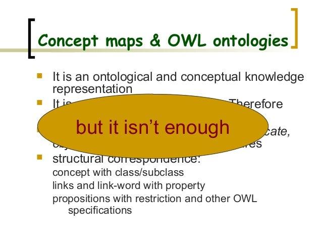 Owl Map Maps Owl Ontologies it
