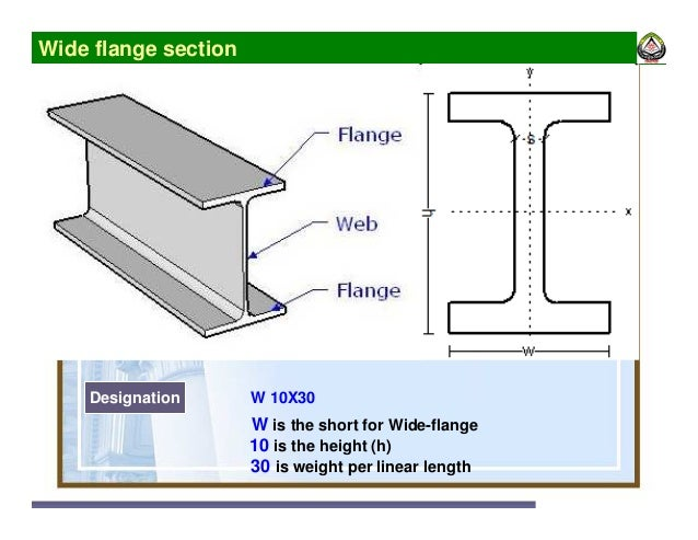 Aisc wide flange beam dimensions pictures to pin on