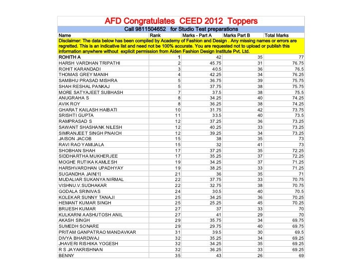 Ceed result 2012   name wise list from afd