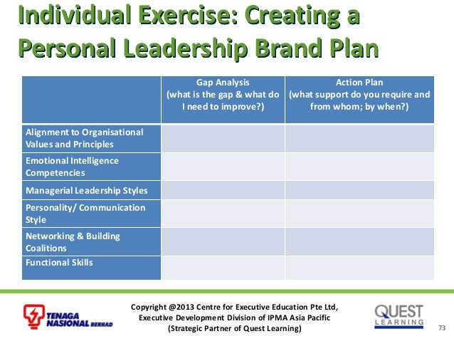 create a personal leadership skills analysis of your leadership style in which you do the following Follow this step-by-step guide and you'll have a leadership development plan in  no time  to start, make a leadership skills list of qualities that you think make up  the traits,  you'll have more insight into your personal style and be able to better  answer  here's where all this prior self-analysis and research come into play.