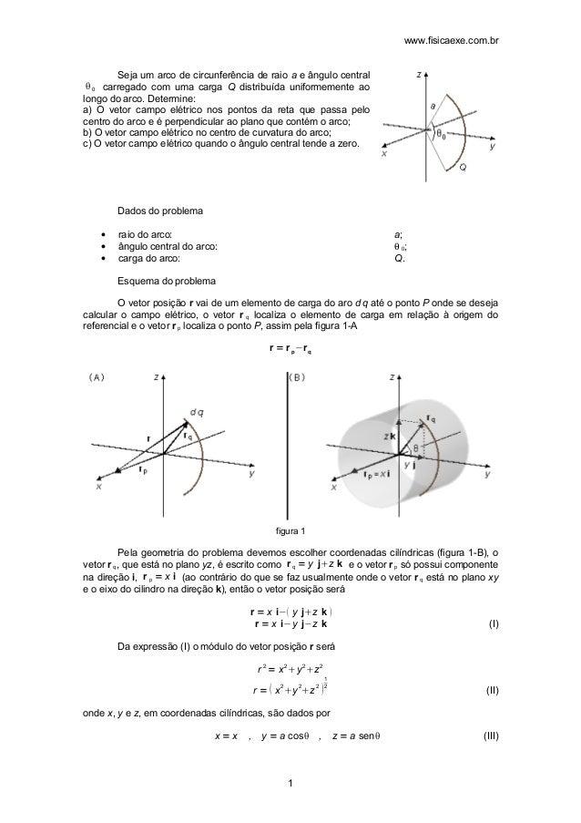 www.fisicaexe.com.br Seja um arco de circunferência de raio a e ângulo central θ 0 carregado com uma carga Q distribuída u...