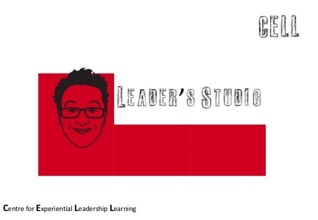 Leadership training development programs