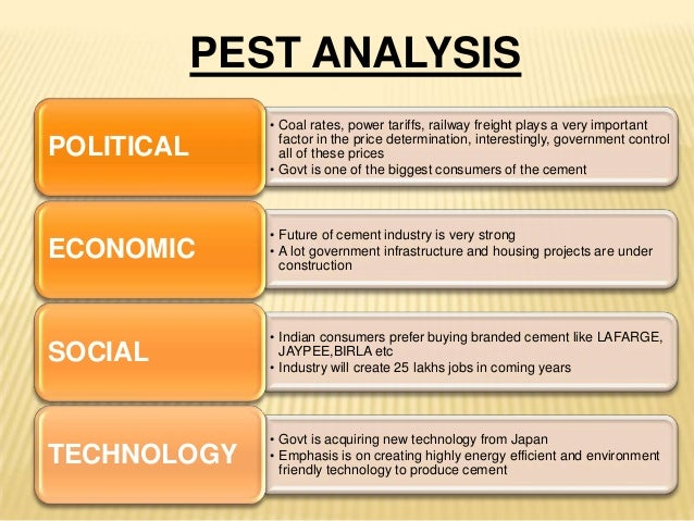 pest analysis of egypt Egypt is a country of a high domestic instability armed clashes between the military forces and terrorist organizations are frequent, demonstrations often.
