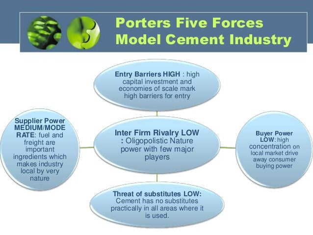 evaluating the cement industry porters Research on cement industry porters five force model pdf largest database of quality sample essays and research papers on porter model of cement industry.