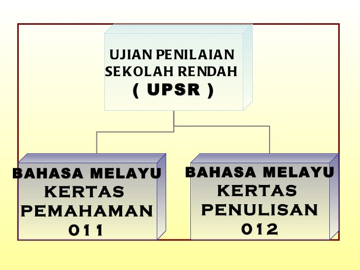 Cemerlang B.Melayu UPSR - 012