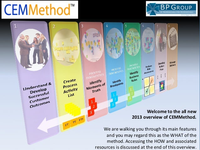 Welcome	  to	  the	  all	  new	  	                           2013	  overview	  of	  CEMMethod.	                           ...