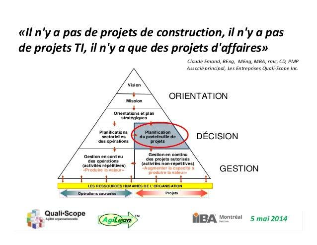 Claude Emond et QualiScope 2013-2014 1AgiLean ™ ™ «Il n'y a pas de projets de construction, il n'y a pas de projets TI, il...