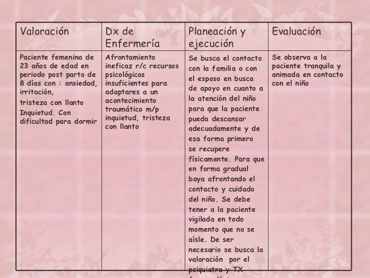 Baño De Tina Enfermeria:sus frustraciones li ul 66 plan de atenciòn de enfermerìa