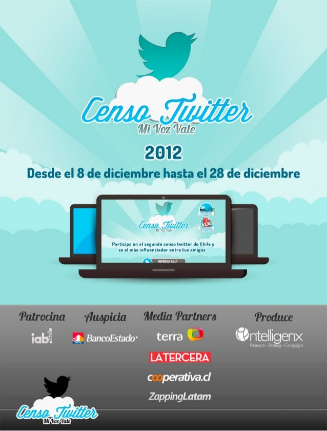 Censo Twitter 2012