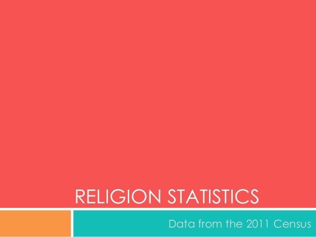 Census Data on Religion