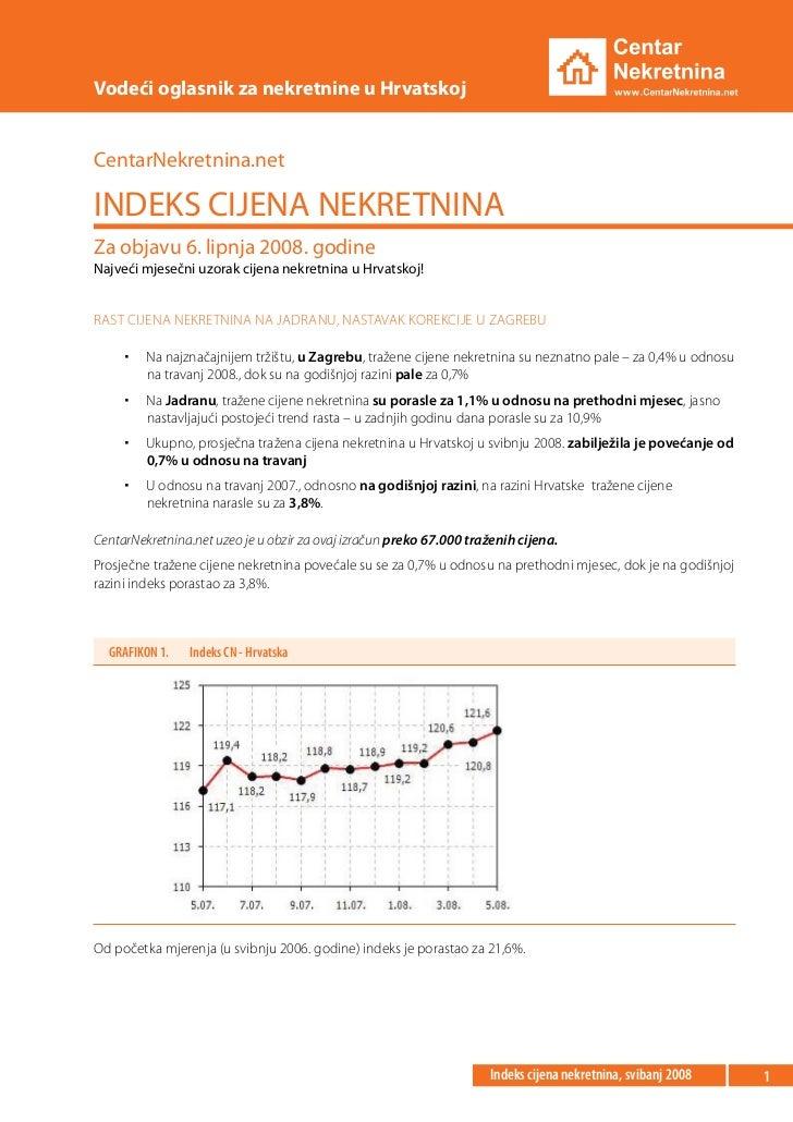 Centar nekretnina indeks_cijena_nekretnina_svibanj_2008