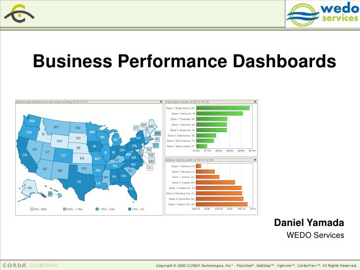 Business Performance Dashboards<br />Daniel Yamada<br />WEDO Services<br />
