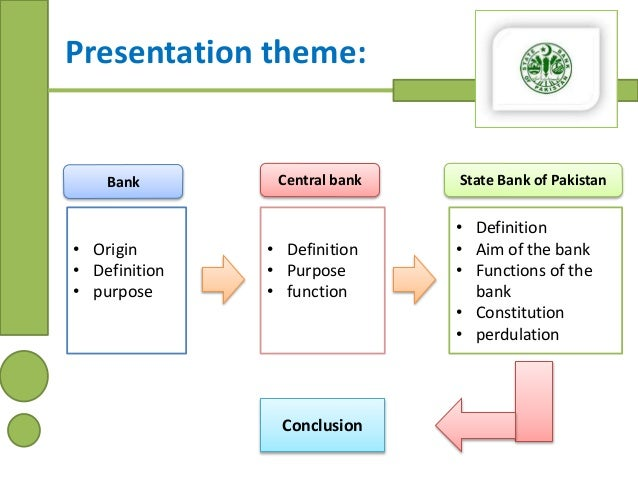 role of state bank of india