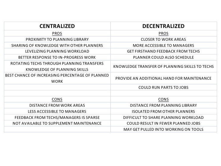 differences between a centralized vs decentralized system Difference between centralization and educational system but conceptual differences in difference between centralized and decentralized information.