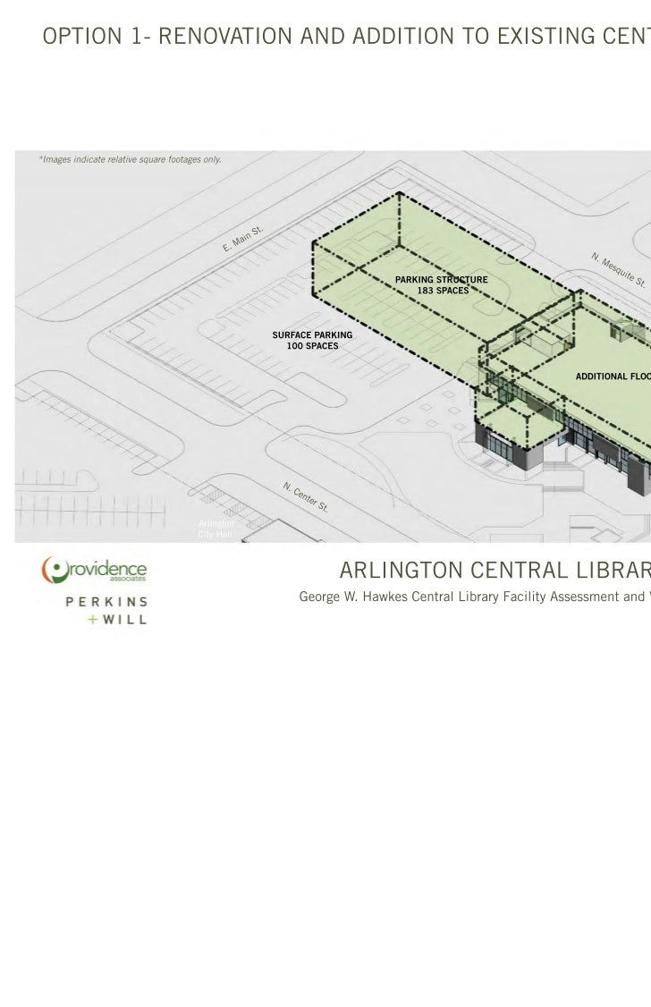 Three Future Options for the Central Library