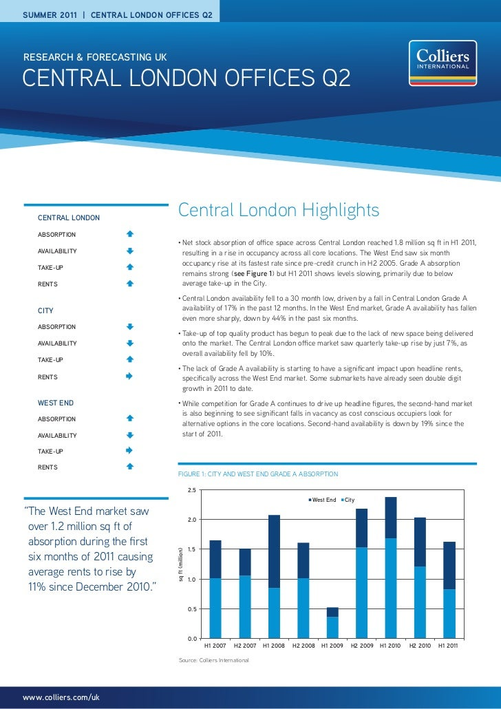 SUMMER 2011 | CENTRAL LONDON OFFICES Q2RESEARCH & FORECASTING UKCENTRAL	LONDON	OFFICES	Q2   CENTRAL LONDON                ...