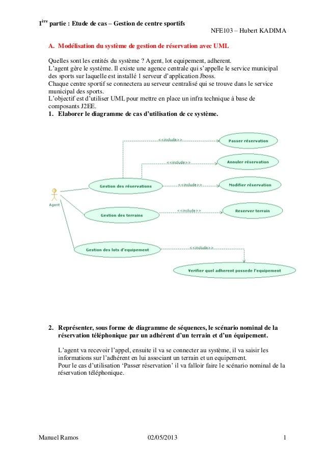 1èrepartie : Etude de cas – Gestion de centre sportifsNFE103 – Hubert KADIMAManuel Ramos 02/05/2013 1A. Modélisation du sy...