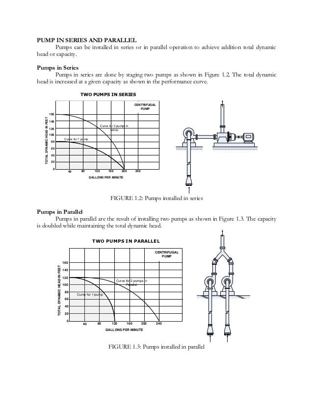 series and parallel pump Pumps in series and parallel home documents pumps in series and parallel please download to view.