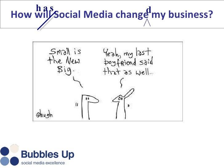 Social Media Brain Dump for CEO