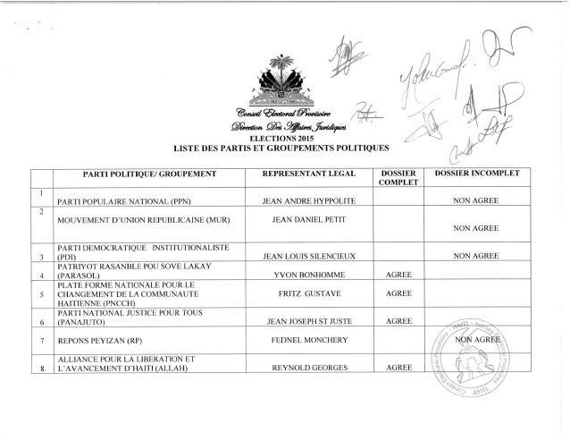 Haiti Elections: Liste Complete des Partis et Groupements Politiques agrees26 03-15 3