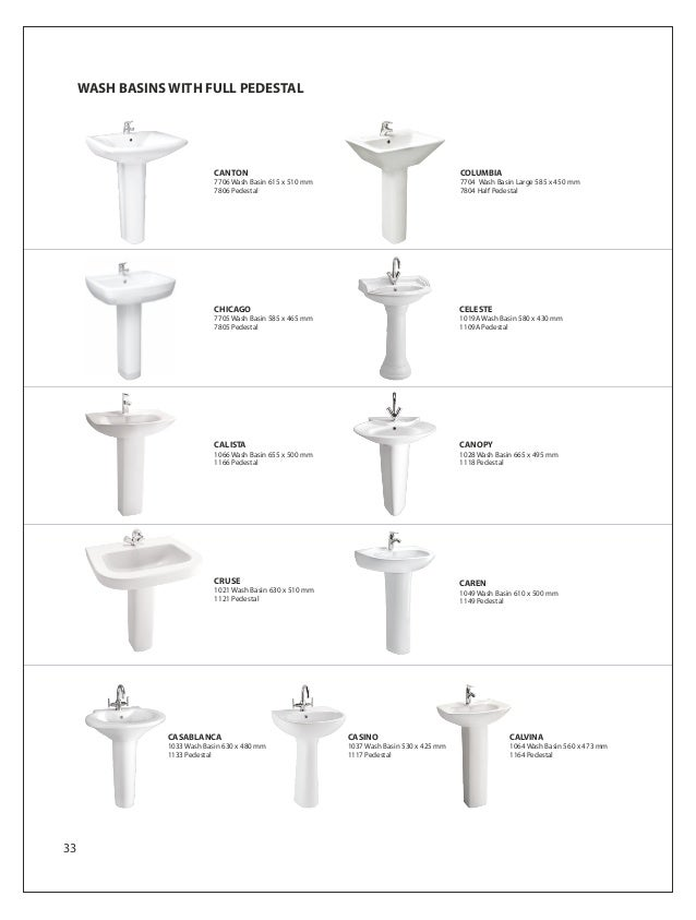 hindware sanitaryware price list pdf