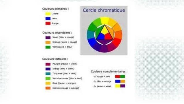 Y U No Reply Meme Cercle chromatique