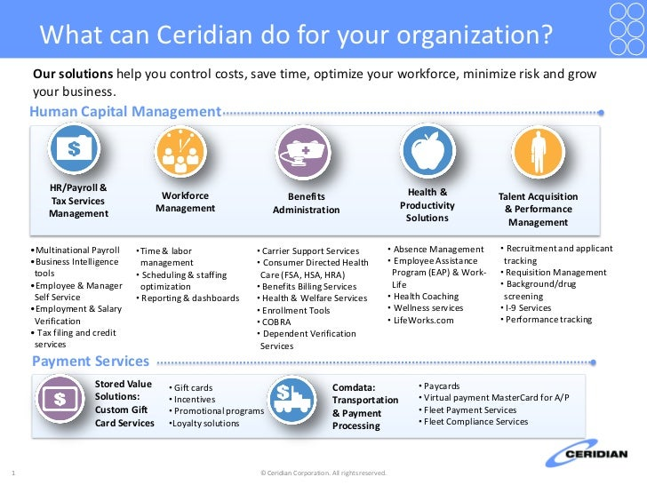What can Ceridian do for your organization?    Our solutions help you control costs, save time, optimize your workforce, m...