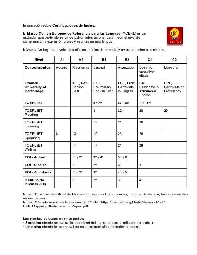 Certificaciones Ingles