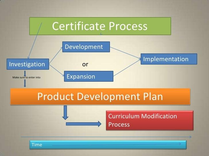 Certificate Process<br />Development<br />Implementation<br />Investigation<br />or<br />Expansion<br />Make sure to enter...