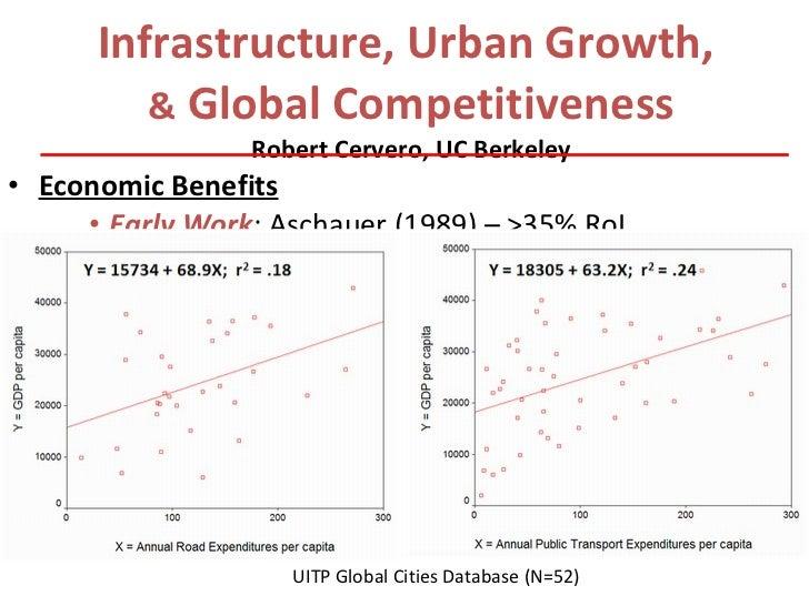 Infrastructure, Urban Growth,  &  Global Competitiveness Robert Cervero, UC Berkeley <ul><li>Economic Benefits </li></ul><...