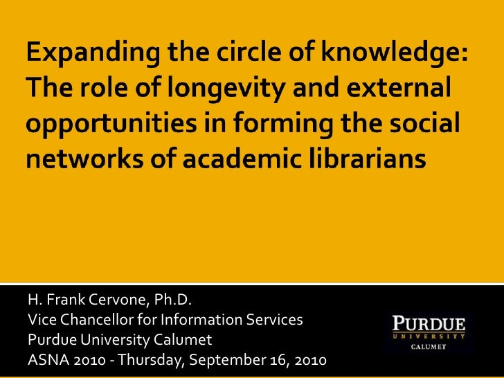 Expanding the circle of knowledge: The role of longevity and external opportunities in forming the social networks of academic librarians