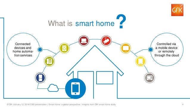 ces 2016 gfk smart home presentation