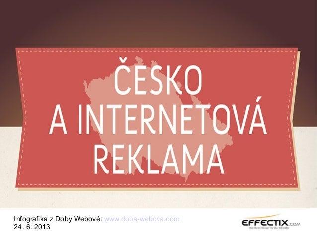 ČESKO A INTERNETOVÁ REKLAMA (Infografika)