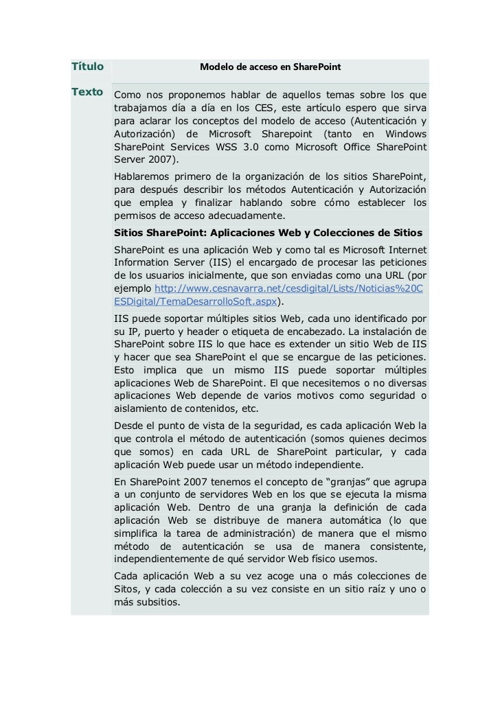 Título                     Modelo de acceso en SharePointTexto    Como nos proponemos hablar de aquellos temas sobre los q...