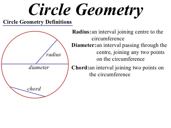 IXL  Find the radius or diameter of a circle Geometry