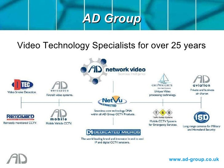 AD Group Video Technology Specialists for over 25 years