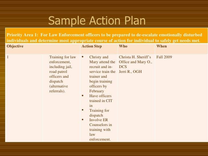 mental health crisis management plan template - no good deed improving mental health crisis response to