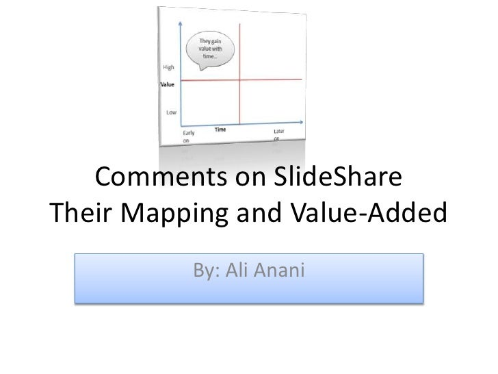 Comments on SlideShareTheir Mapping and Value-Added<br />By: Ali Anani<br />