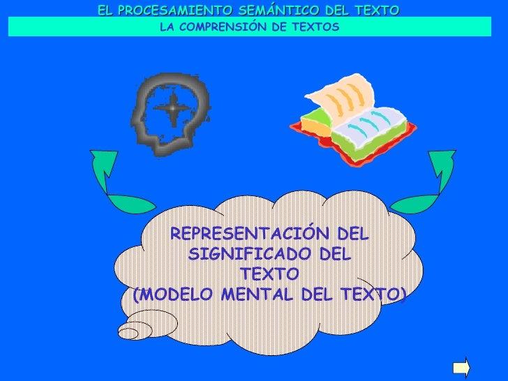 EL PROCESAMIENTO SEMÁNTICO DEL TEXTO  LA COMPRENSIÓN DE TEXTOS REPRESENTACIÓN DEL SIGNIFICADO DEL TEXTO (MODELO MENTAL DEL...