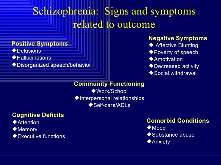 the signs symptoms and treatment for schizophrenia Signs & symptoms of schizophrenia  while this falls under both conventional and natural treatment of schizophrenia symptoms, therapy is considered an important .