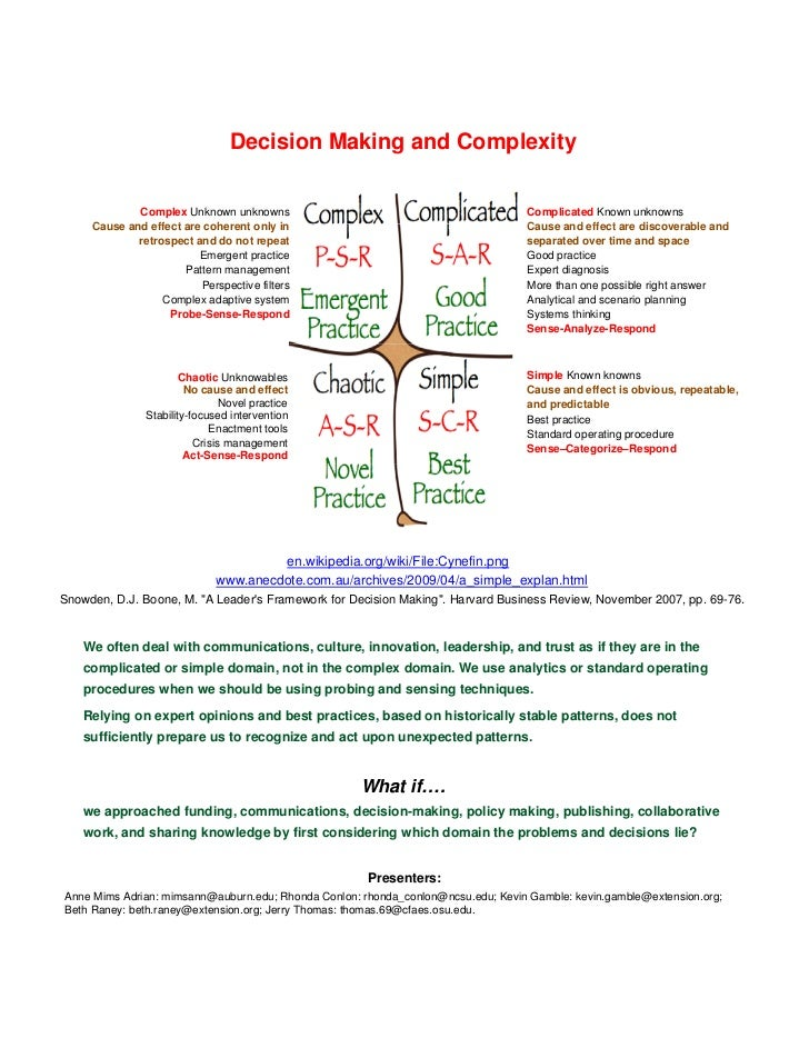 Decision Making and Complexity               Complex Unknown unknowns                                             Complica...