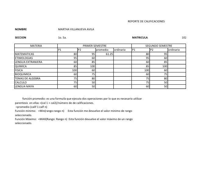 REPORTE DE CALIFICACIONES  NOMBRE                           MARTHA VILLANUEVA AVILA  SECCION                          1o. ...