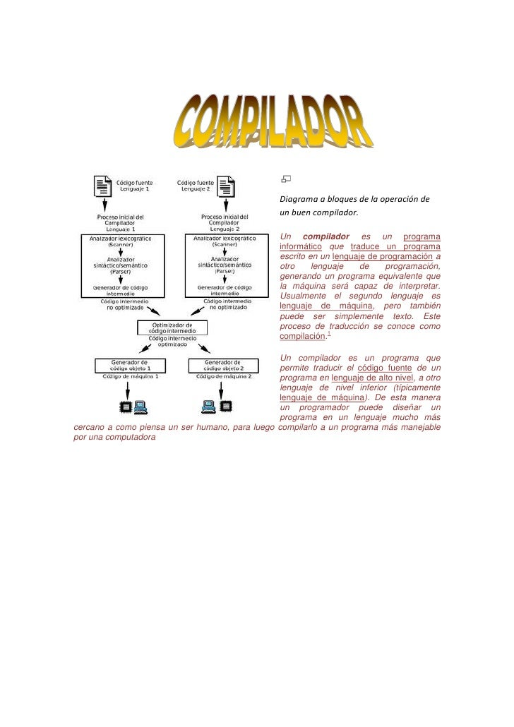 62865333375<br />Diagrama a bloques de la operación de un buen compilador.<br />Un compilador es un programa informático q...